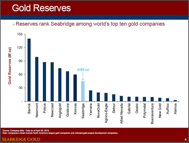 http://news.goldseek.com/2013/july2013sea/seagoldreserves.png