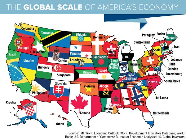 http://news.goldseek.com/2016/28.12/globalscaleamerica.png