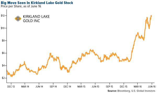 http://news.goldseek.com/2016/kirkland.png