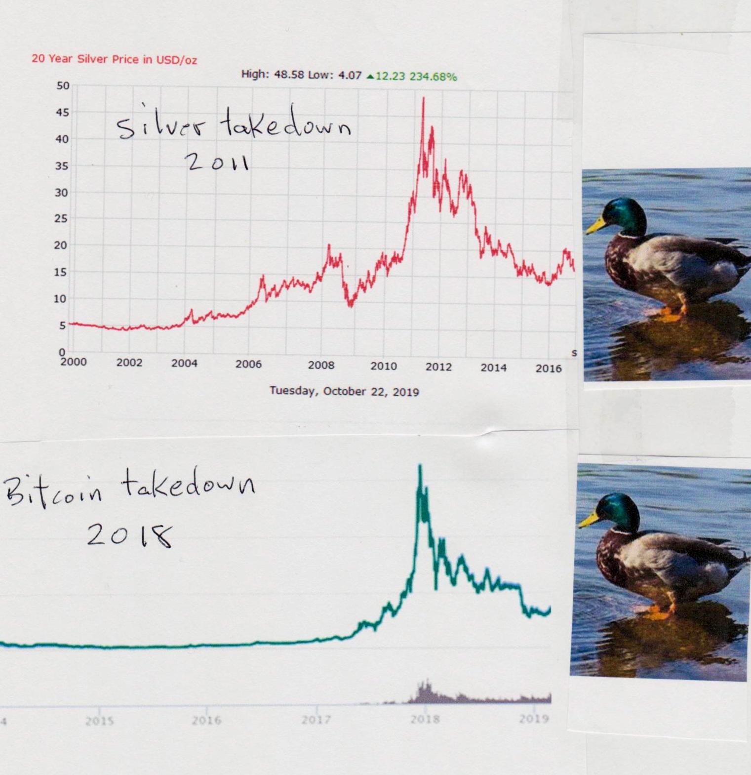 http://news.goldseek.com/2019/bitcoinsilver.png