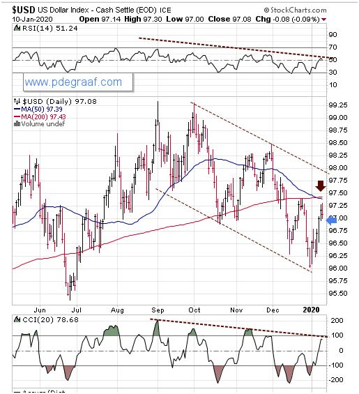 chart six (1).jpg (515�565)